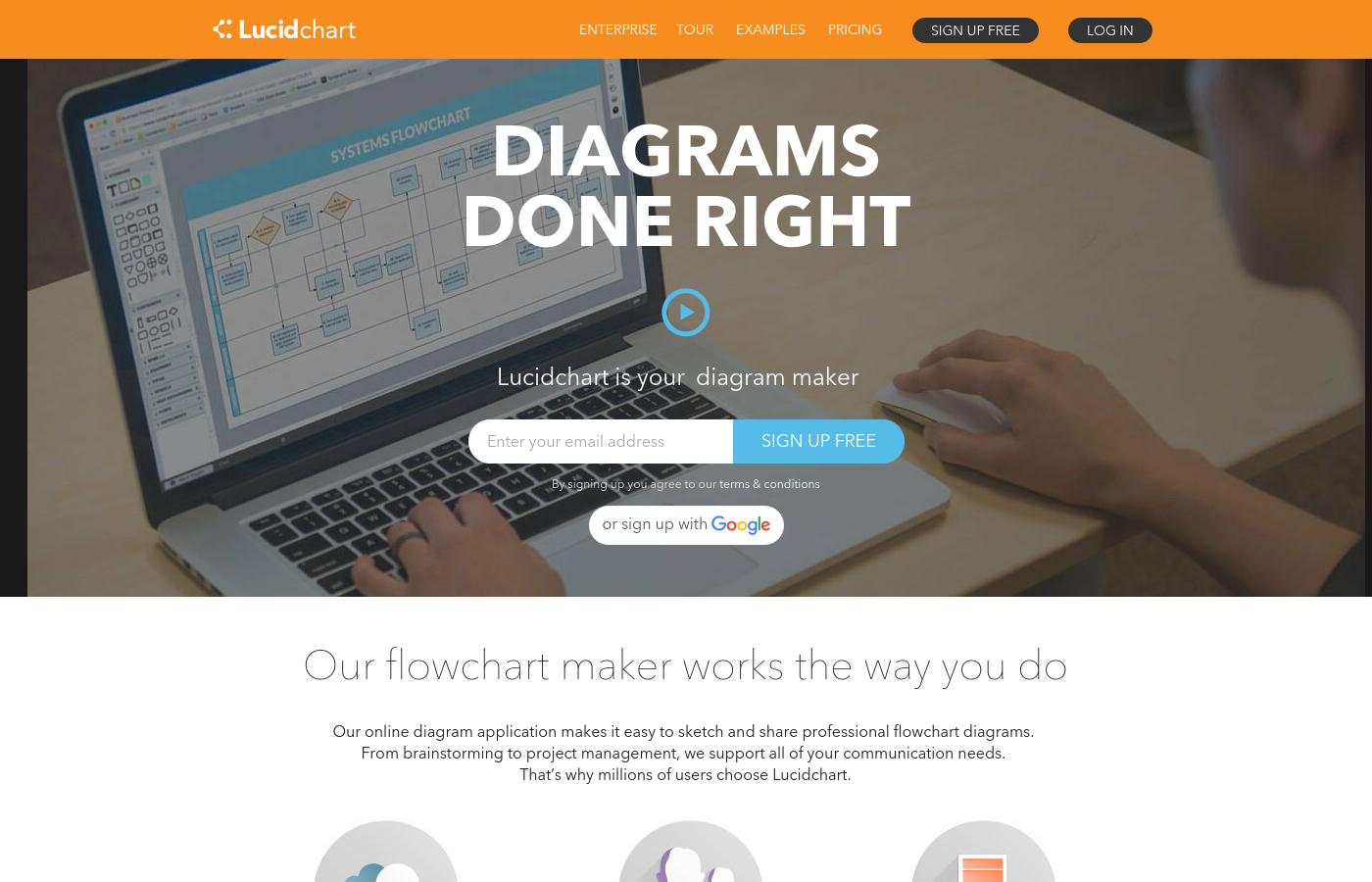 Accelerate The Design Process Of Your Products Flow Diagram Maker Online