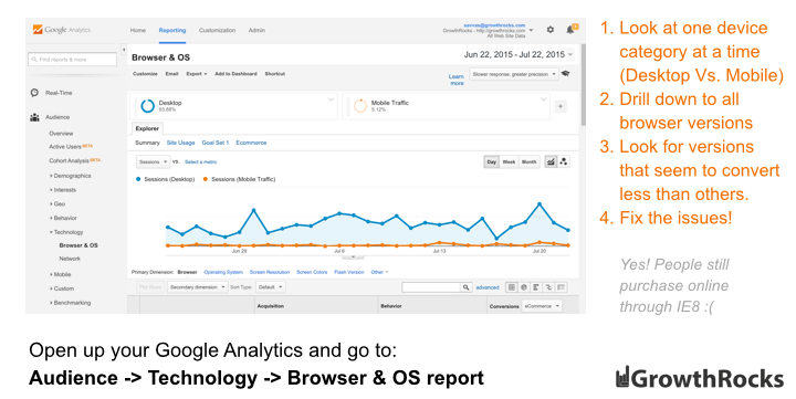 Why cross-browser testing can increase your conversions #growthhacking