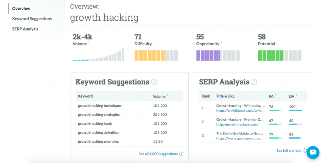 7 Seo 2016 trends | #gorwth #hacking #seo