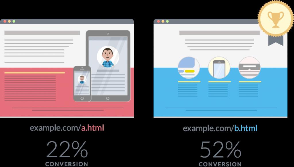 A/B testing referral marketing tactics