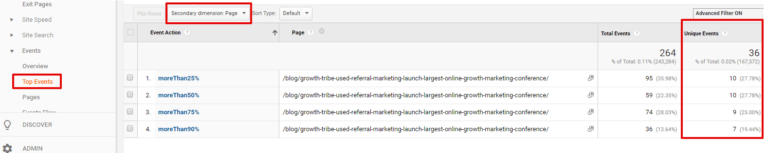 Google Analytics Events: Scroll Tracking