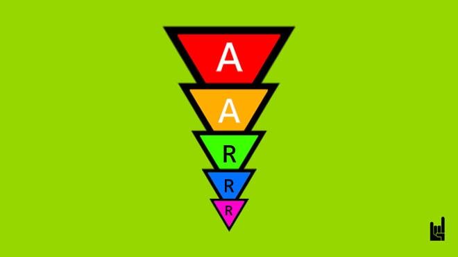 AAARRFramework GrowthRocksTN