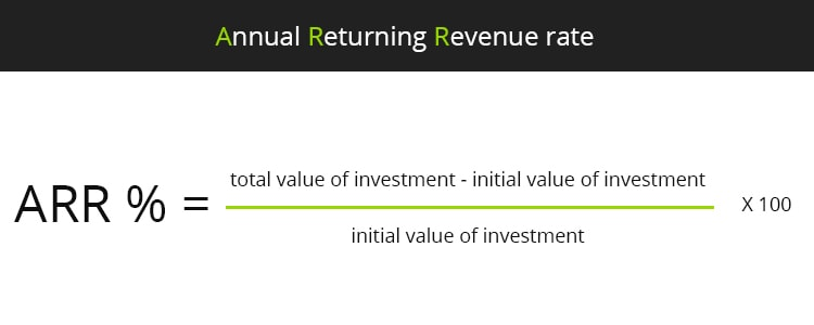 Annual Returning Revenue formula, one of the growth metrics