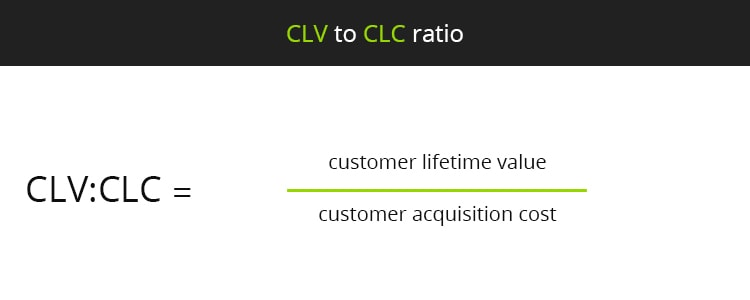 CLV to CLC formula, one of the growth metrics