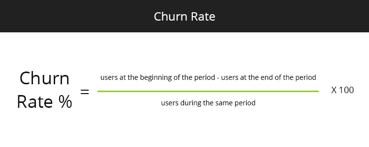 Churn Rate formula, one of the growth metrics