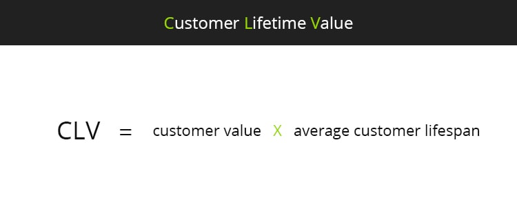 Customer Lifetime Value formula, one of the growth metrics