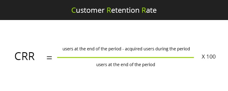 Customer Retention Rate formula, one of the growth metrics