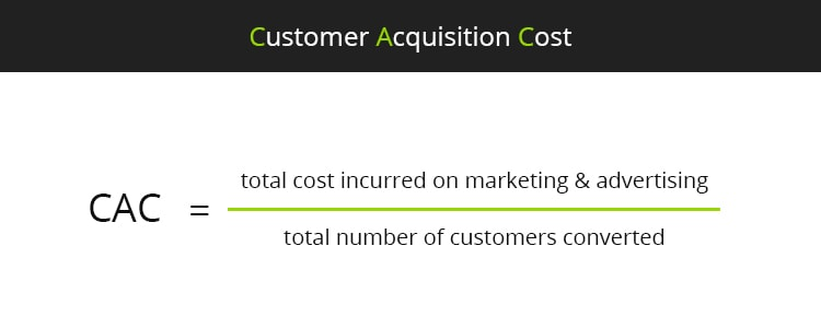 Customer Acquisition Cost formula, one of the growth metrics