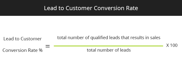 Lead to Customer Conversion Rate formula, one of the growth metrics