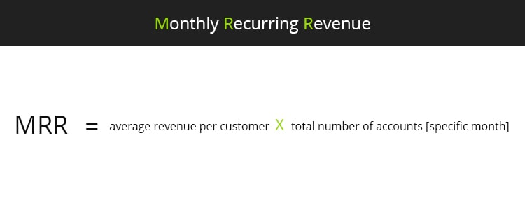 Monthly Recurring Revenue formula, one of the growth metrics