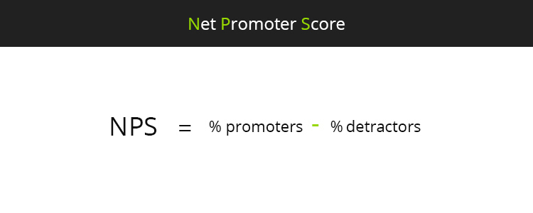 Net Promoter Score formula, one of the growth metrics