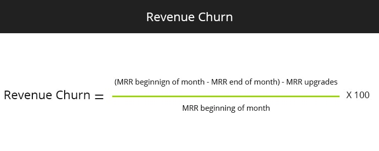 Revenue Churn formula, one of the growth metrics